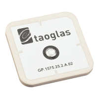 GP.1575.25.2.A.02 25*25*2mm GPS/GALILEO 1575.42MHz Patch Antenna