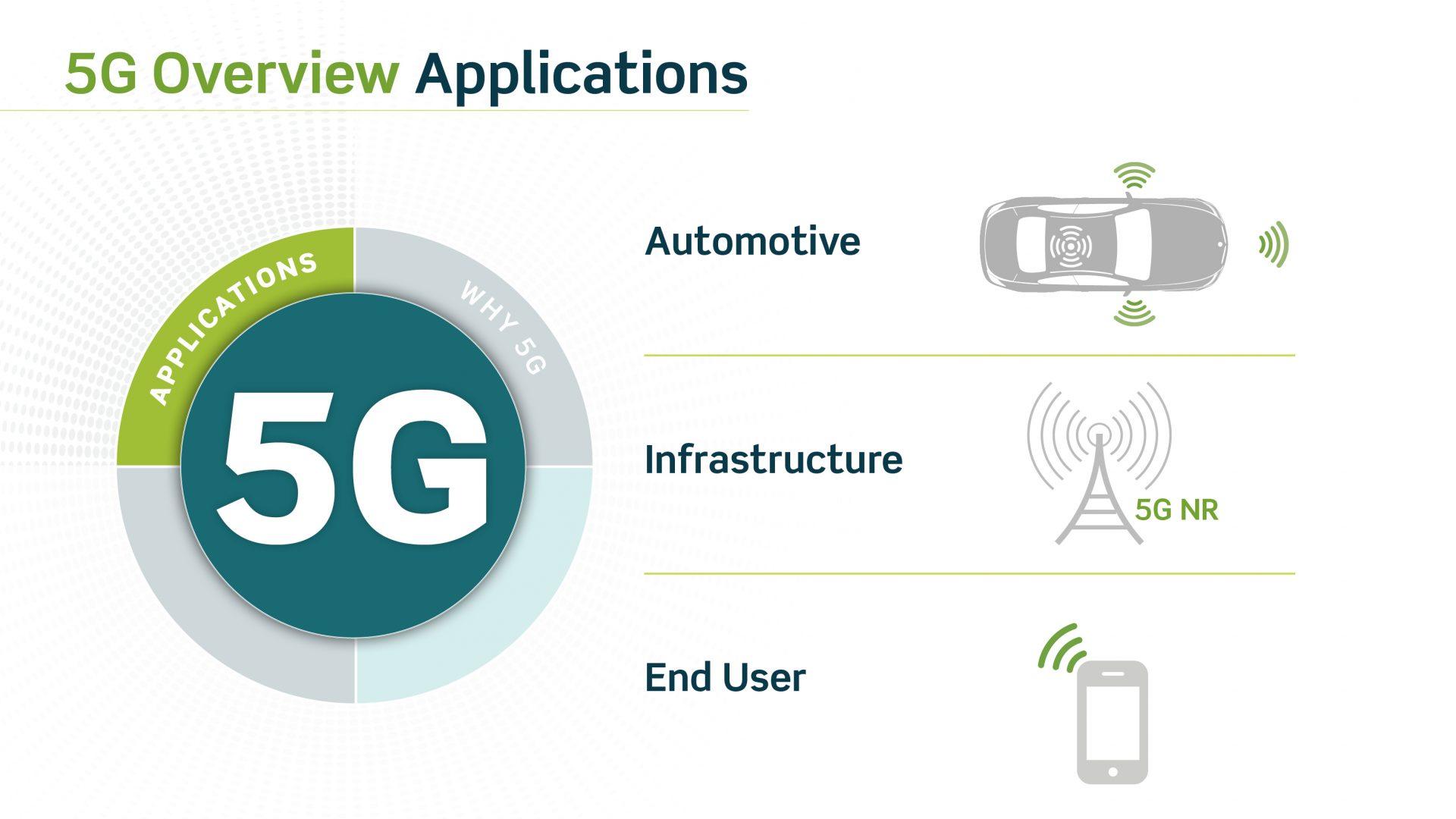 5G 天线技术