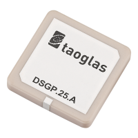 DSGP.1575.25 25*25*4mm GPS L1 & GALILEO E1 Ceramic Patch